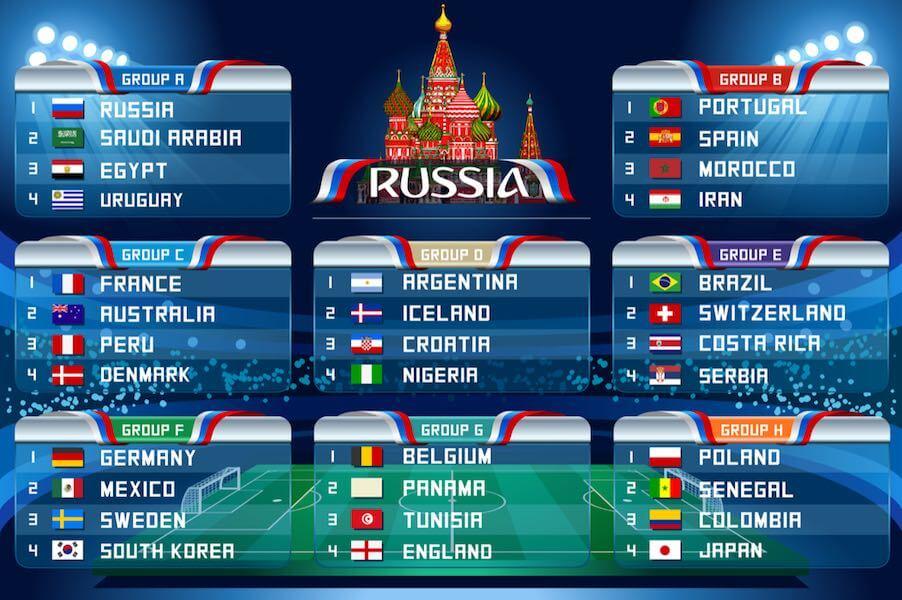 ตารางการแข่งขันฟุตบอลโลก 2018