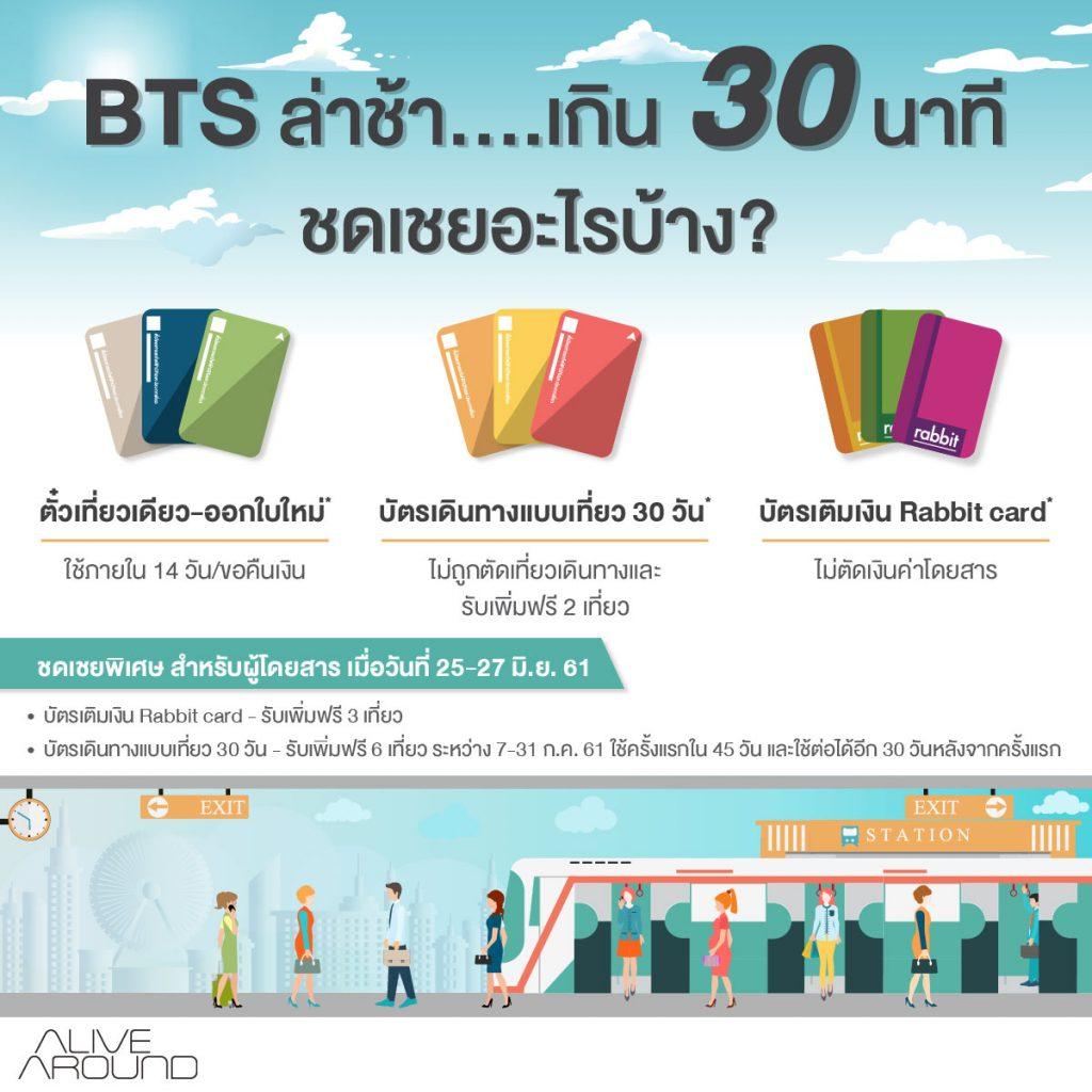 รถไฟฟ้า bts,bts Bangkok,bkk bts,bts tracker,bts station Bangkok,bts official,Bangkok sky train,bts station,bts skytrain,bts line,bts line Bangkok,เส้นทาง รถไฟฟ้า,bts ล่าช้า,bts เสีย,bts เสีย 2018,bts เสียบ่อย,bts เสีย ล่าสุด,ชดเชย bts,บัตร bts,บัตร rabbit,ค่า โดยสาร bts,ค่า bts,ค่า รถไฟฟ้า,ค่า บริการ bts,bts มาช้า