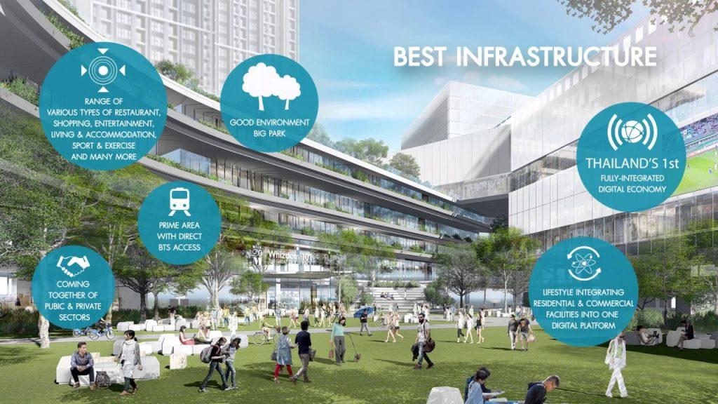 บางนา,บางนา,เขต บางนา,งาน ไบเทค,งาน แสดง สินค้า,bitec,เซ็นทรัล บางนา,เซ็นทรัล บางนา ร้าน อาหาร,the Bangkok mall,Bangkok mall bangna,Bangkok mall bangna 2018,whizdom 101, whizdom 101 essence,whizdom 101 office,mqdc whizdom 101,whizdom 101 bangkok