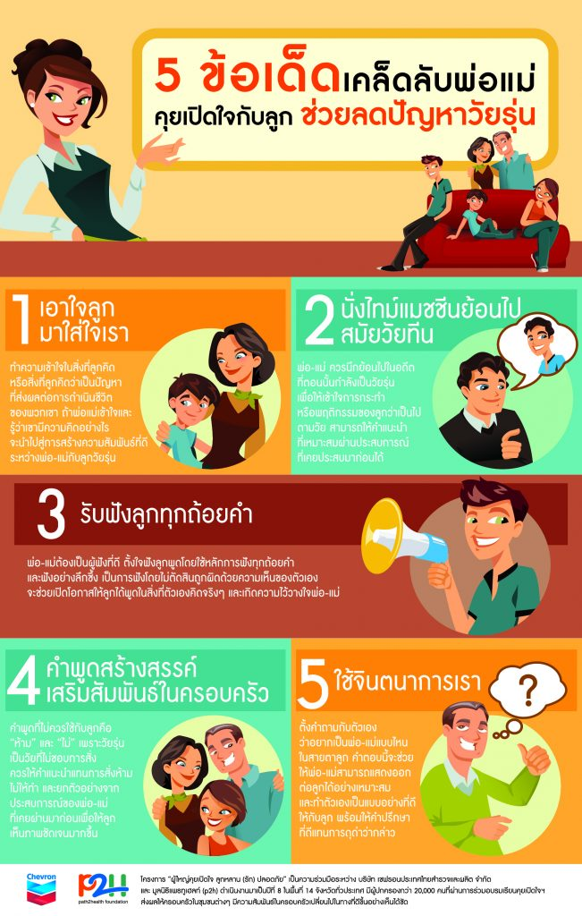 5 ข้อเด็ดเคล็ดลับพ่อแม่คุยเปิดใจกับลูกช่วยลดปัญหาวัยรุ่น