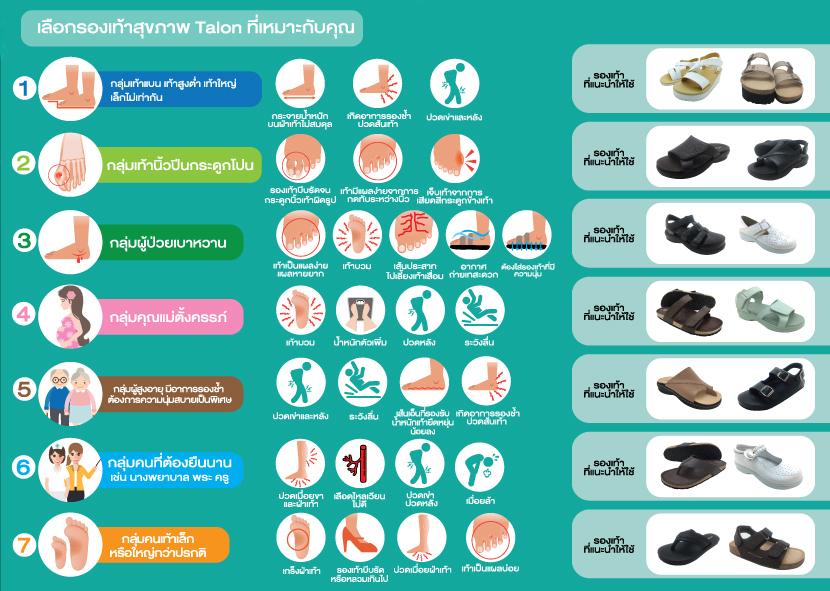 รองเท้าสำหรับคุณ