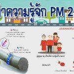 รู้จักฝุ่น PM 2.5