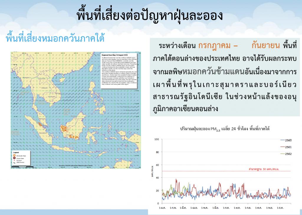 พื้นที่โซนอันตรายฝุ่น PM 2.5_2